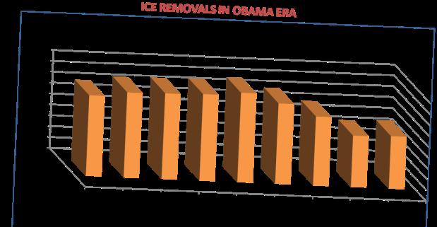 ice-removals-edit-2